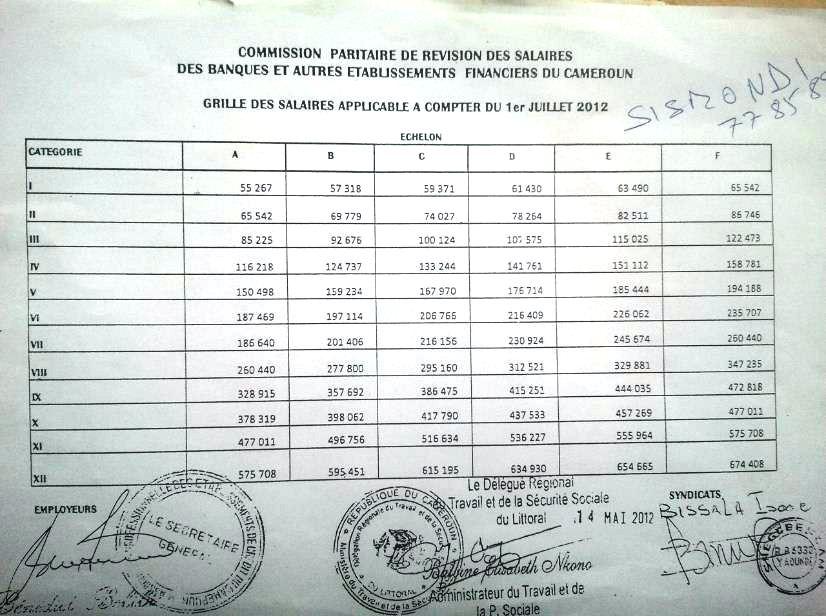 Grille des salaires cnps - Grille salaire fonctionnaire categorie a ...